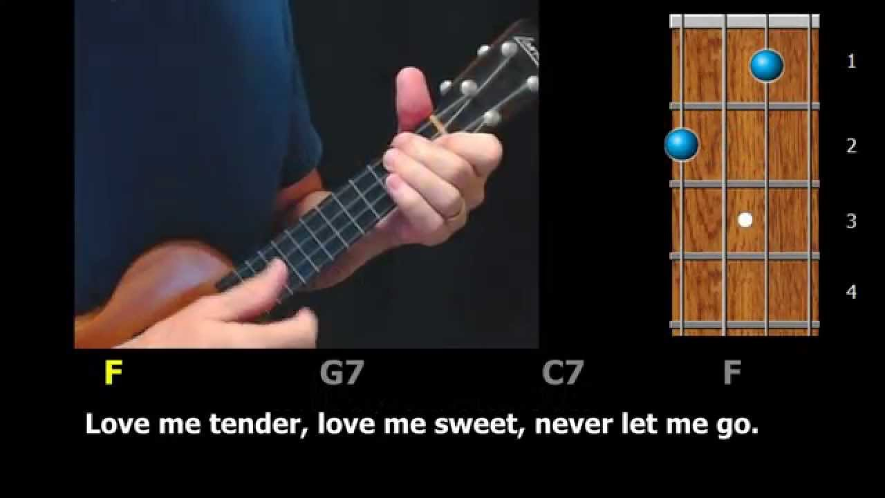 Up on the housetop easy ukulele strum along with chords ezfolk love me tender ukulele strum along with chords and lyrics hexwebz Images