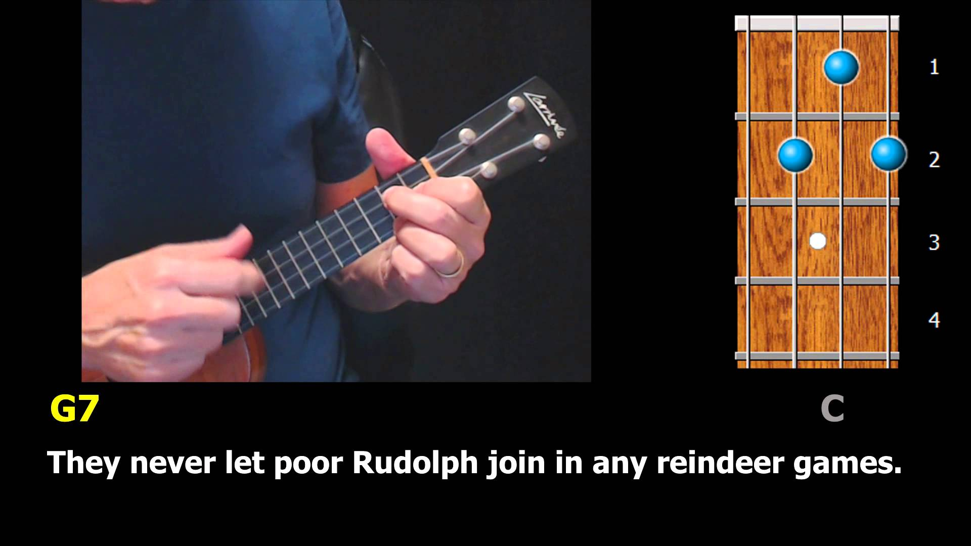 Rudolph The Red Nosed Reindeer Ukulele Strum Along Ezfolk